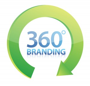 360 Degrees Branding your private practice